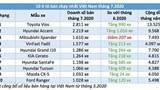 Toyota Vios đứng top đầu doanh số xe bán chạy tháng 7/2020