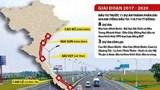 Bộ Giao thông quan tâm đặc biệt gì tại 3 dự án chuyển hình thức đầu tư cao tốc Bắc - Nam?