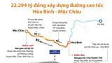 Đề xuất điều chỉnh quy mô đầu tư dự án cao tốc Hòa Bình - Mộc Châu