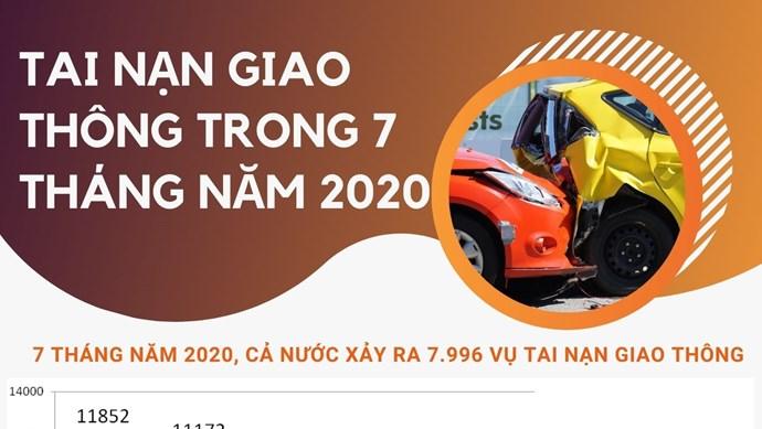[Infographic] Số liệu tình hình tai nạn giao thông trong 7 tháng năm 2020