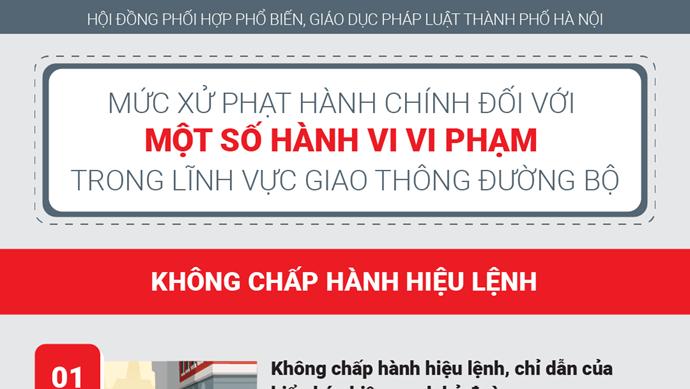 [Infographic] Mức phạt vi phạm trong lĩnh vực giao thông đường bộ
