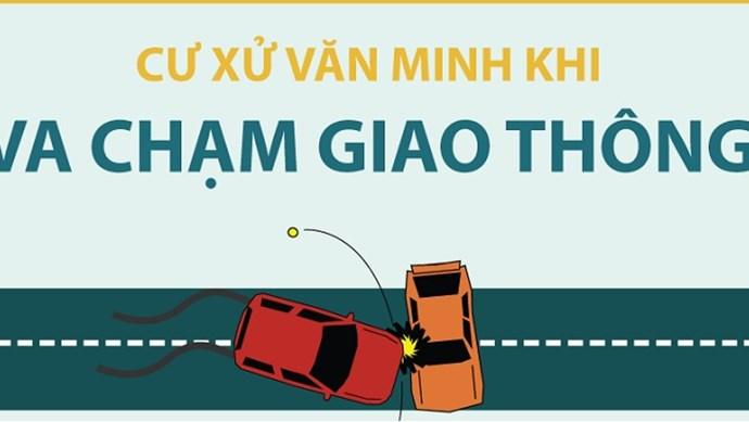 Infographic: Các cách ứng xử tốt nhất khi va chạm giao thông trên đường