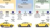 Taxi công nghệ sẽ hoạt động tương tự taxi truyền thống