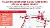 [Infographics] Phân luồng phương tiện ở nhiều tuyến đường để phục vụ Đại hội Đảng XIII