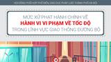 [Infographic] Vi phạm về tốc độ khi tham gia giao thông, mức phạt thế nào?
