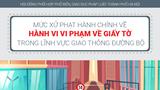 [Infographic] Vi phạm về giấy tờ khi tham gia giao thông, xử phạt thế nào?