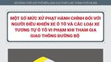 [Infographic] Mức phạt người điều khiển ô tô vi phạm khi tham gia giao thông đường bộ