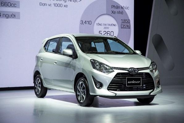 Giá xe ôtô hôm nay 19/7: Toyota Wigo có giá 352-384 triệu đồng