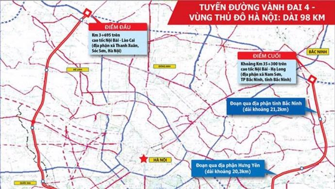 Hà Nội: Thông qua chủ trương xây dựng tuyến đường vành đai 4 - Vùng thủ đô